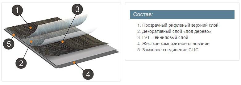 состав плиты