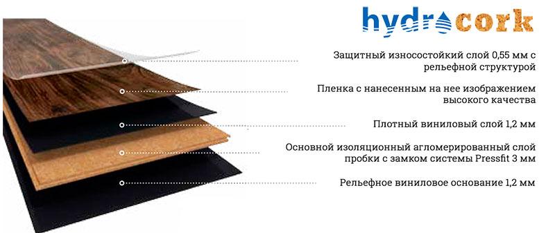 структура hydrocork